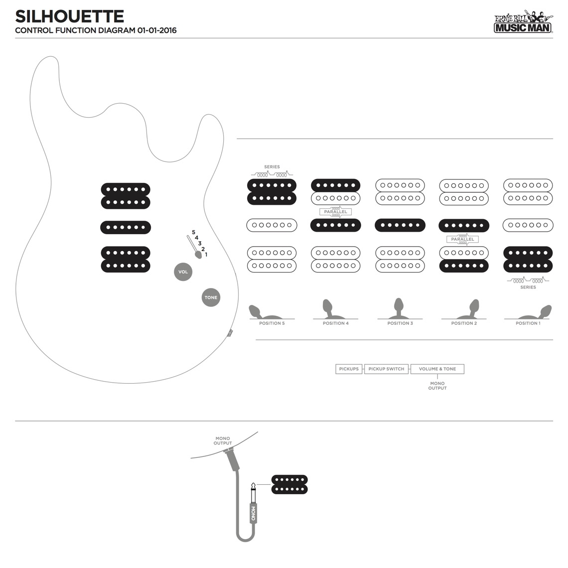 musicman silhouette special wiring diagram