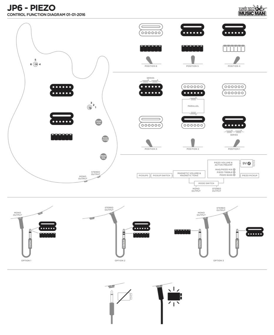 music man evh wiring diagram