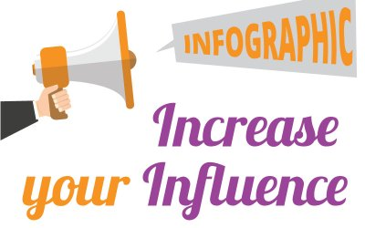 20 Ways To Increase Influence And Sell More Boats