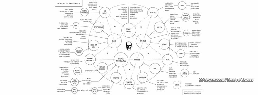 Facebook Cover Photos - Heavy Metal Rock Music Chart Charts Graph