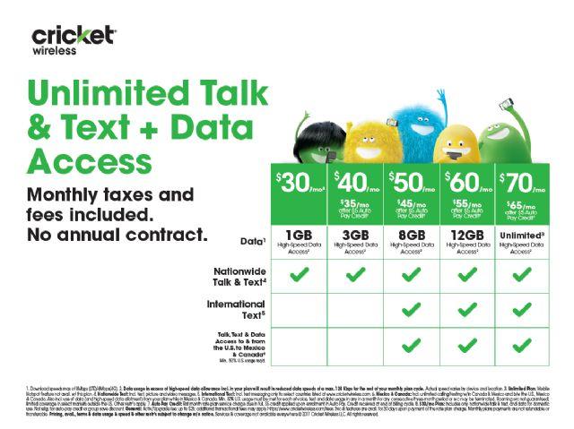 Cricket Wireless Cricket Protect Customer Service - WIRE Center \u2022
