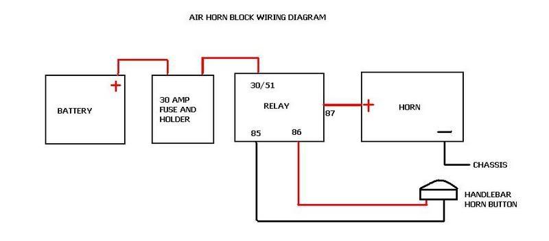 Stebel Horn Wiring Diagram Wiring Diagram