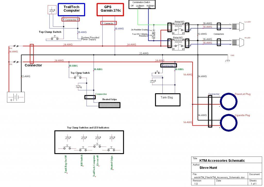 1996 Ktm 300 Exc Wiring Diagram Wiring Schematic Diagram