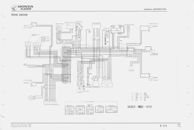 diagram from the factory that would read like an electrical wiring