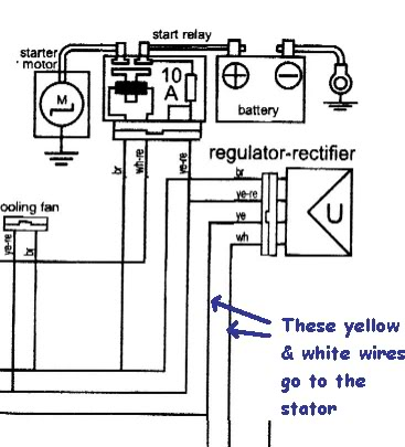 Ktm 525 Wiring Harness Wiring Diagrams