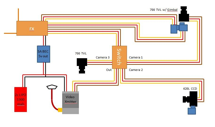 switch wiring diagram for fpv
