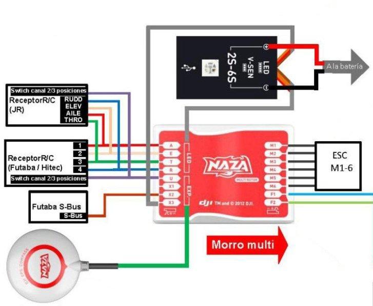 Naza V2 Wiring Diagram Wiring Schematic Diagram
