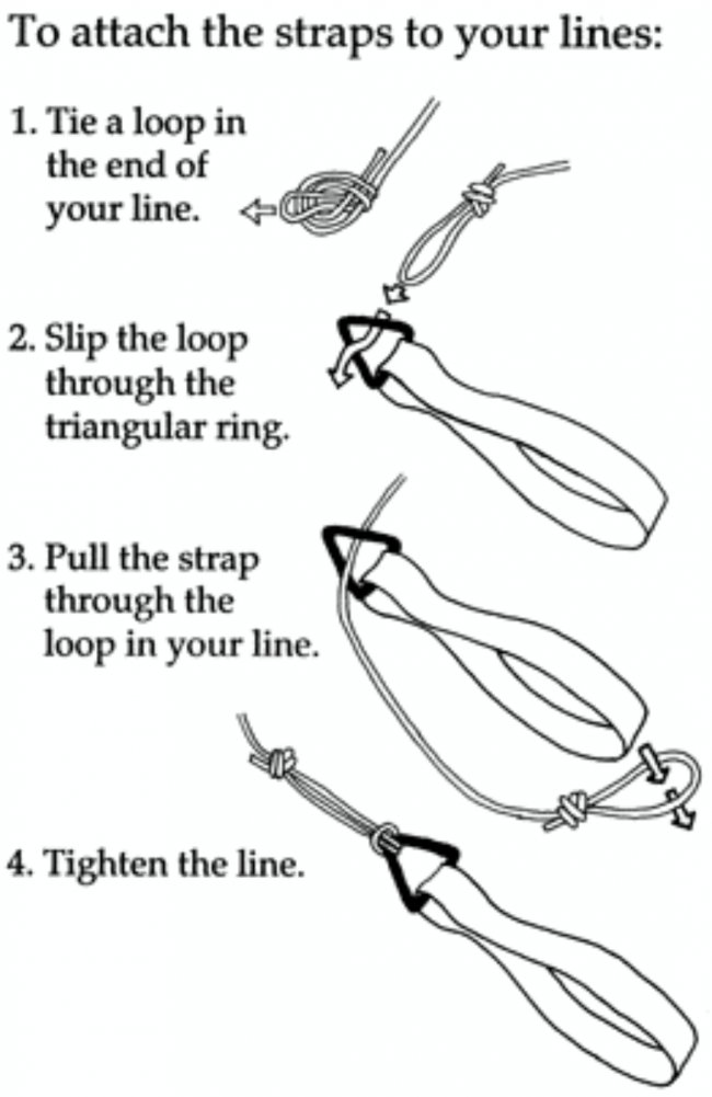 how to string a kite diagram