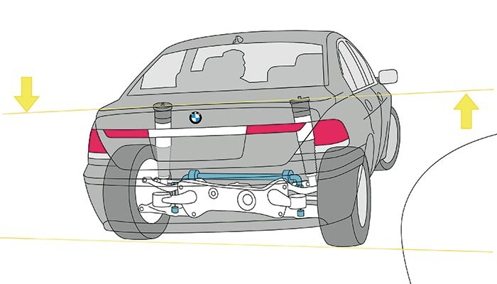 BMW 7 Series Air Ride Diagnostics Know Your Parts