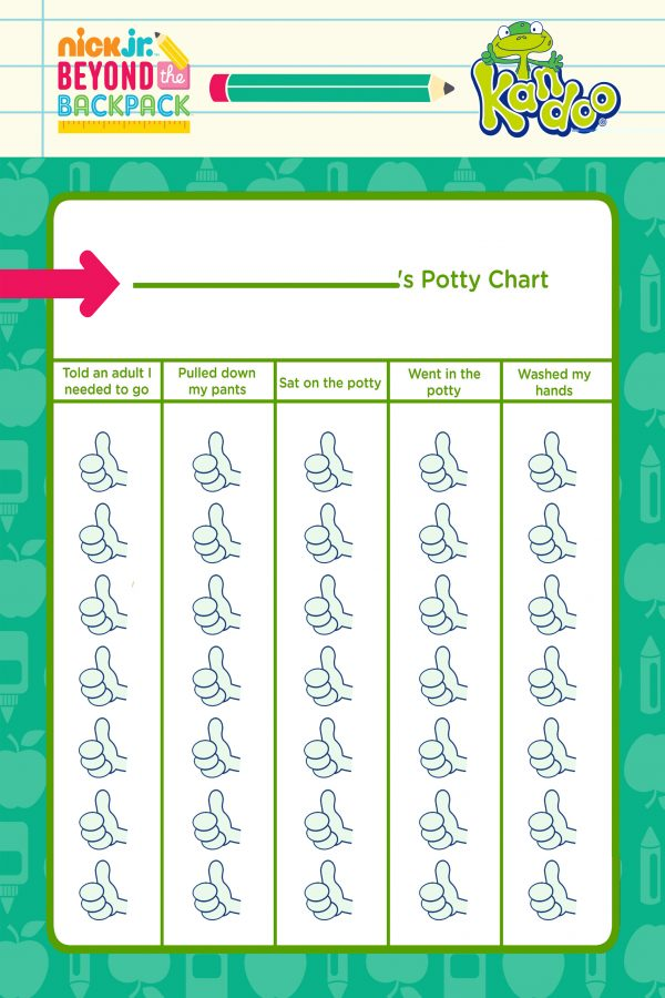 Kandoo Potty Training Chart Beyond The Backpack