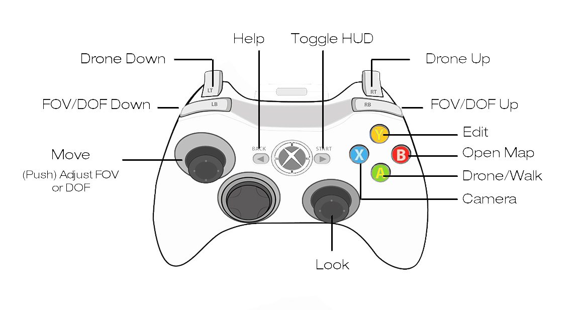 xbox 360 wireless controller pcb diagram