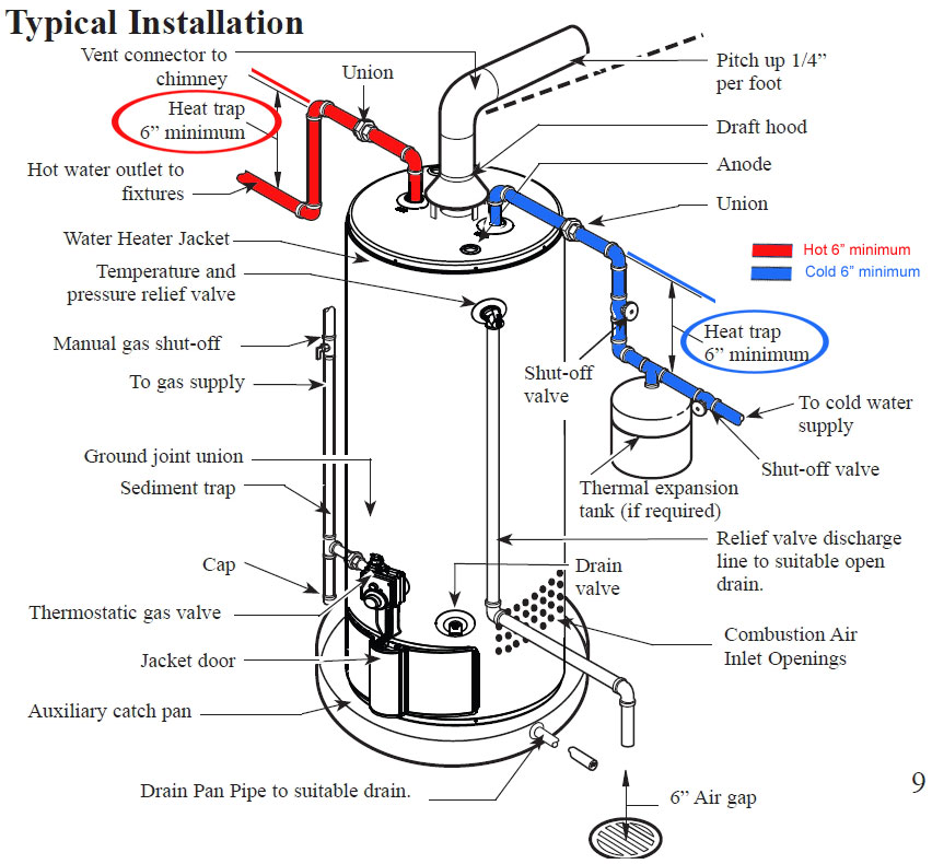 electric water heater installation diagram
