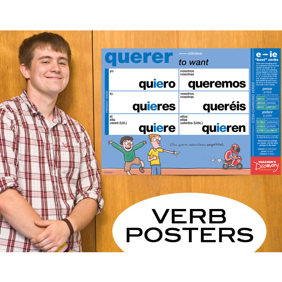 Poster In Spanish Spanish Verb Posters