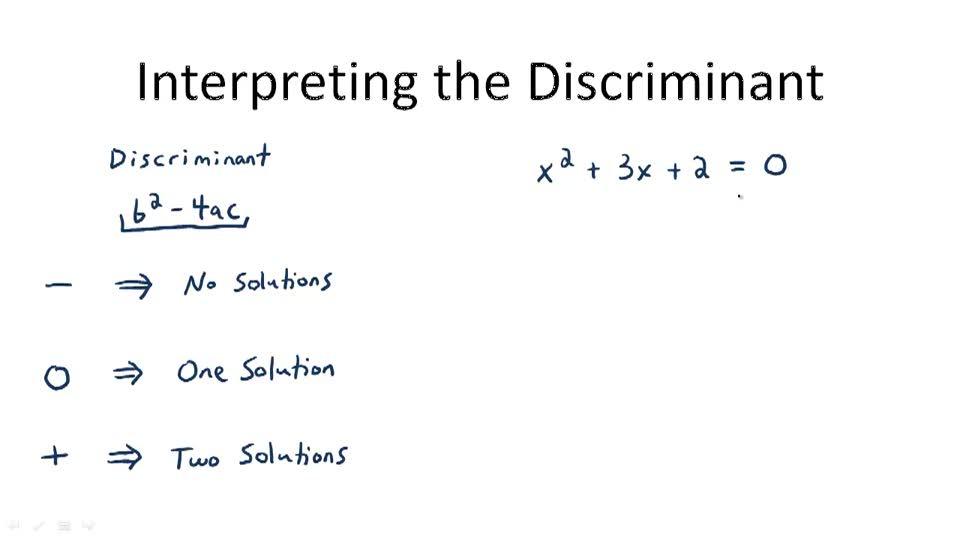 The Discriminant ( Video ) Algebra CK-12 Foundation