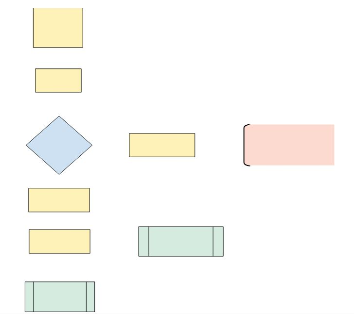 How to Create a Flow Chart in Excel 2007 It Still Works - creating a flowchart in excel