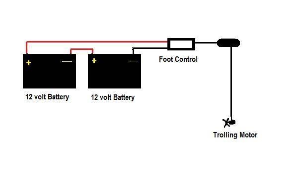 dual trolling motor battery wiring diagram
