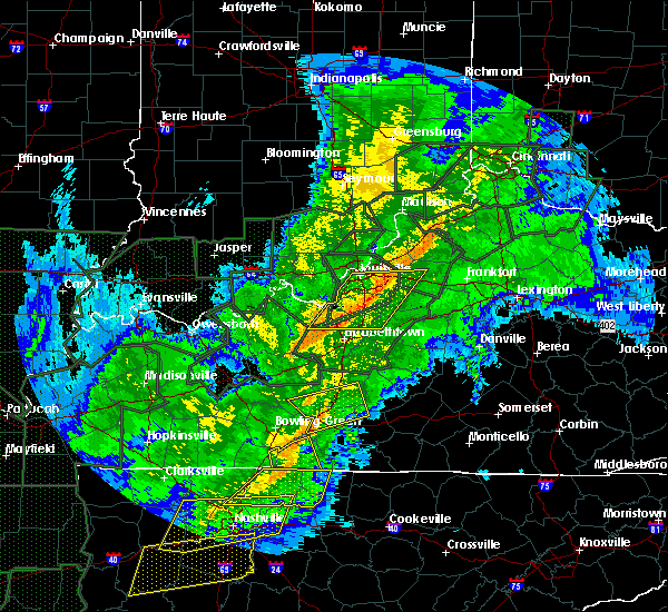 local weather radar glasgow ky