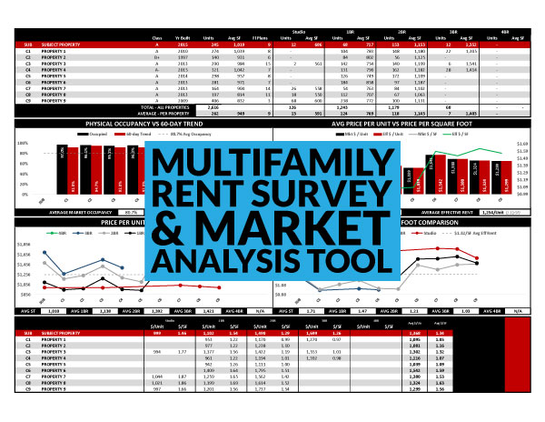 Multifamily Rent Survey and Market Analysis - Case Study