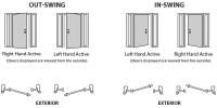 Door Handing Explained & BROSCO : Door Handing Door ...