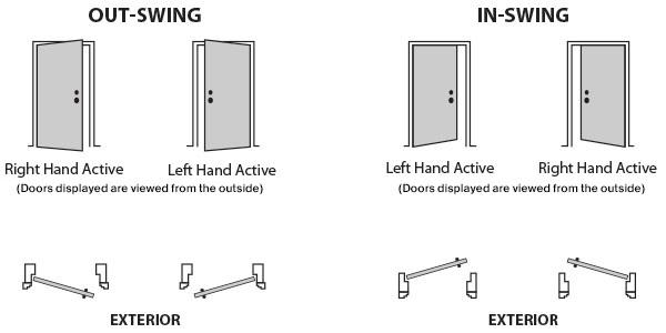 Handing and Swing MMI DOOR