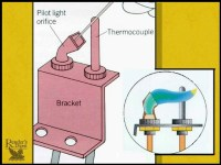 Where Is My Pilot Light On Furnace | Decoratingspecial.com