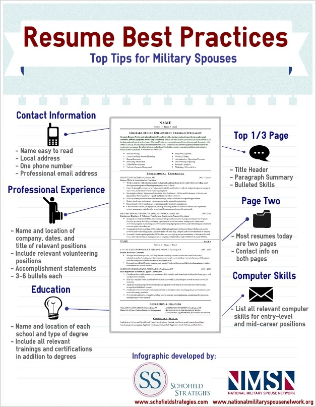 Military Spouse Resume Infographic - Best Practices - tips for resumes