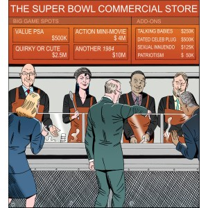 Splendiferous Our Contently Comic By Martin A Man More Talented Than Even Likes Welcome To Super Bowl Commercial Store Contently Welcome To A Bowl Edition