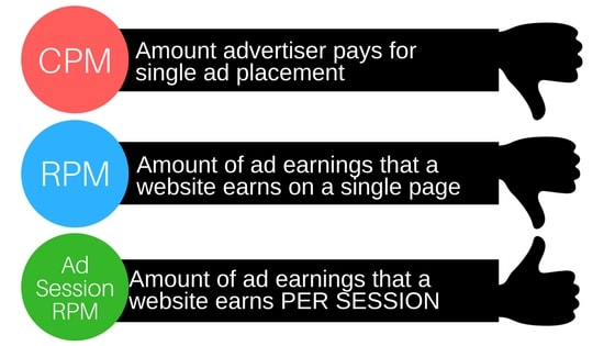 What Is Ad Session RPM In AdSense? It\u0027s Important