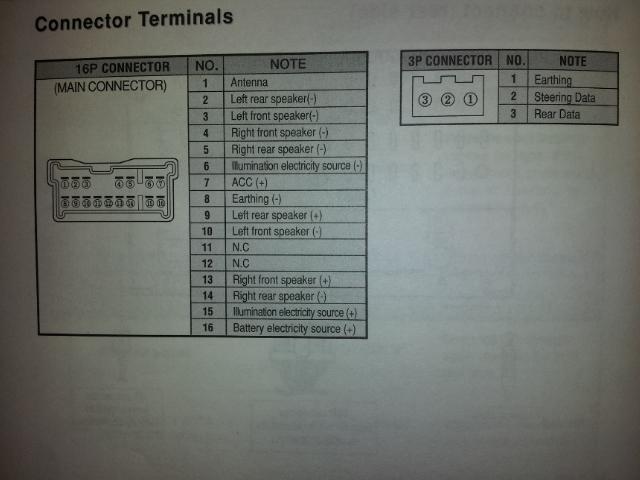 kia amanti wiring diagram kia amanti bongo wiring diagram questions