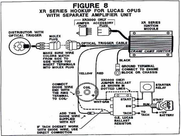 fireball xr700 wiring diagram