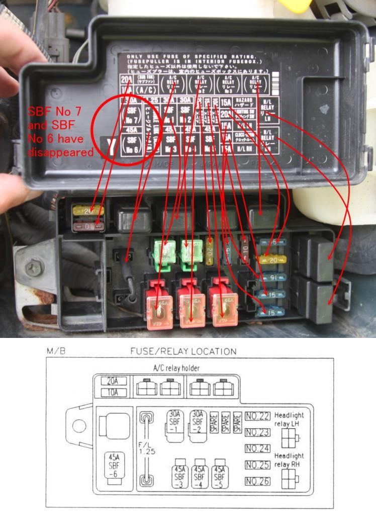 Subaru Outback Sport Fuse Box technical wiring diagram