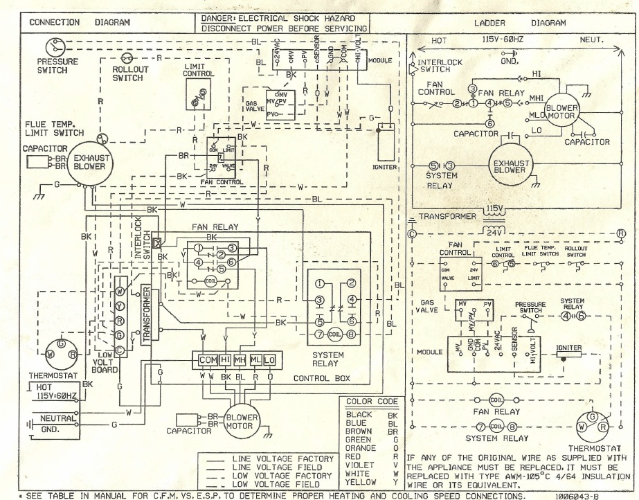 Bryant Electric Furnace Wiring Diagram Online Wiring Diagram
