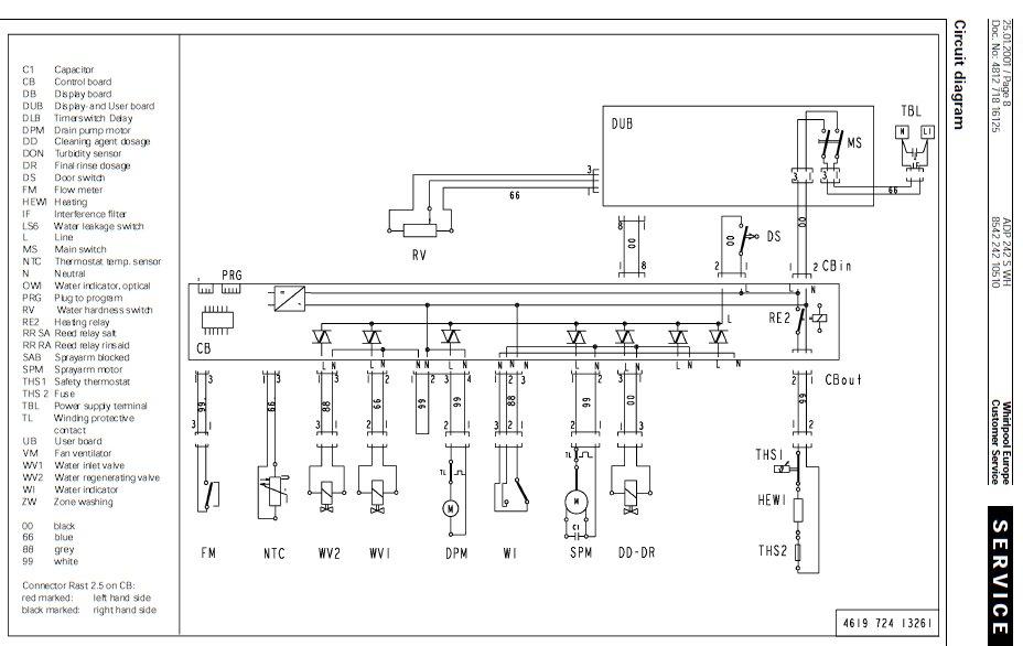 dishwasher wiring diagram ge dishwasher wiring diagram ge wiring