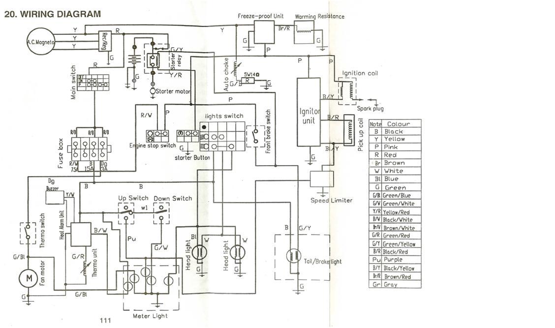 Ninja 300 Ignition Wiring Diagram - Adminddnssch \u2022