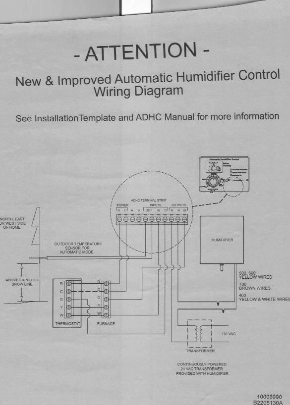 goodman furnace humidifier wiring
