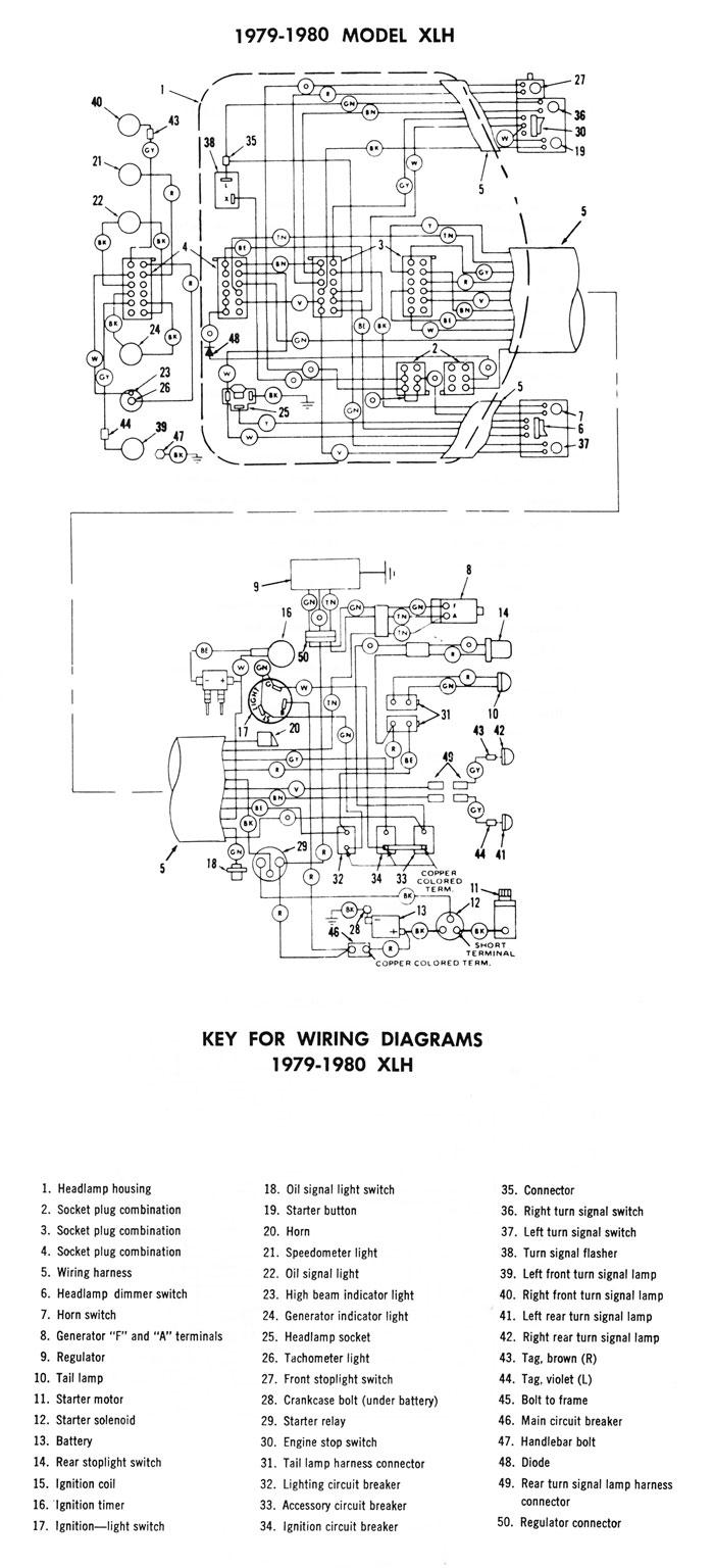 harley davidson alarm wiring diagram