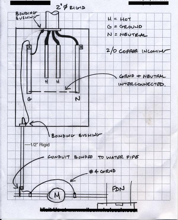 200 amp breaker box wiring diagram diy electrical service