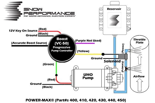 6 0 powerstroke wiring harness