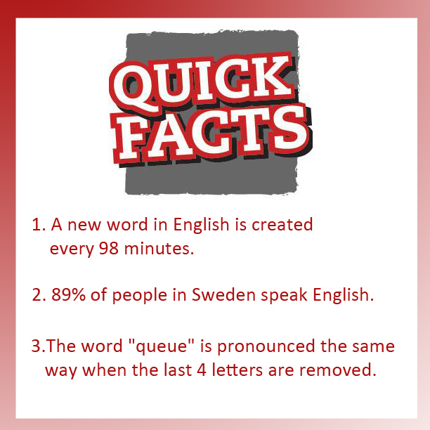 Interesting Facts About English #5-  #Facts #Bhopal #Uxacademy - resume hot words