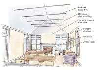 Comfortable Cathedral Ceilings - Fine Homebuilding