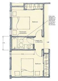 Jack-and-Jill Bathrooms - Fine Homebuilding