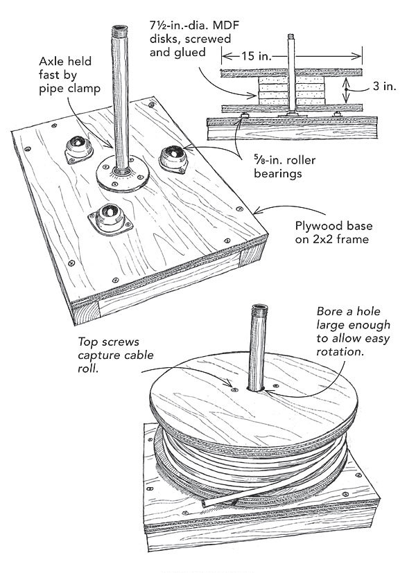 wire reels for basement wiring