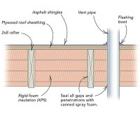When Insulation in the Roof Isn't There - Fine Homebuilding