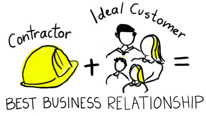 Creating an Ideal-Customer Profile - Fine Homebuilding - customer profile