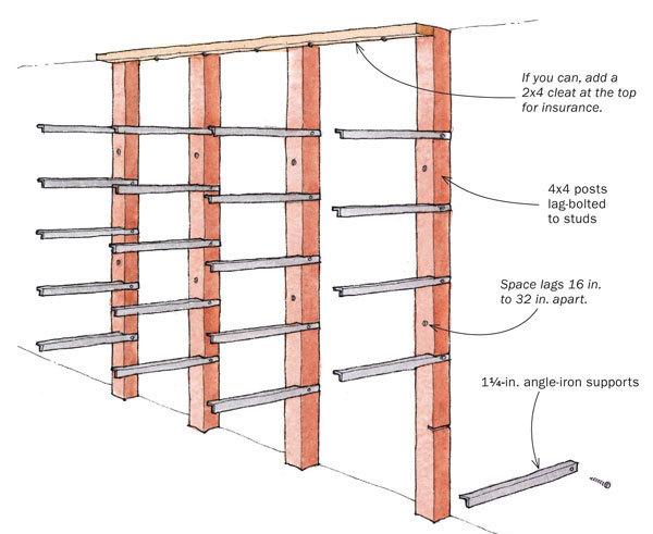 Pipe Storage Rack Designredirack Cantilever Racking