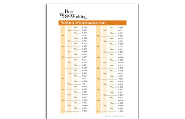 Fraction-to-Decimal Conversion Chart - FineWoodworking - decimal to fraction chart