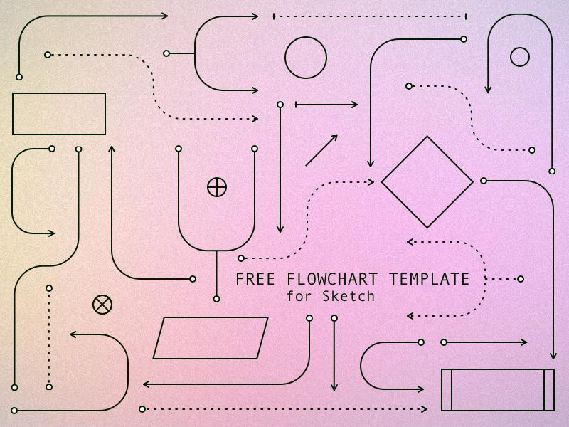 Flowchart Template - Free Sketch - Freebie Supply - free flow chart template