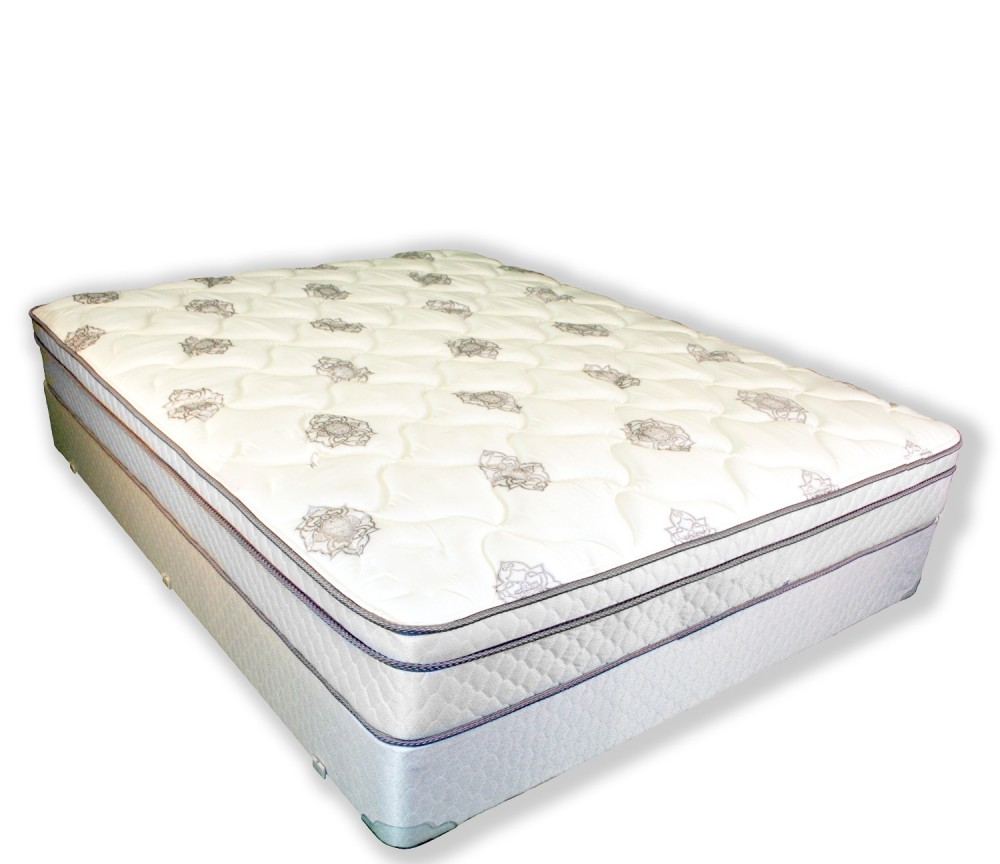 Box Spring Jupiter Queen Euro Top Mattress And Box Spring