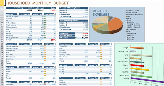 Monthly Expense Budget Spreadsheet Template Excel \u2013 Project Manageme