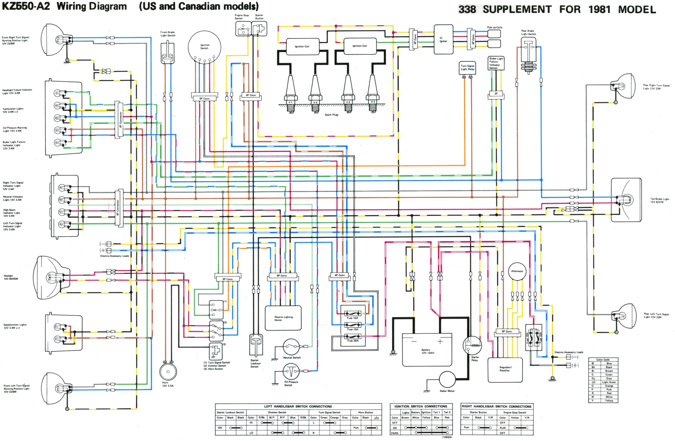 kawasaki 1000 wiring wiring diagram  kawasaki ltd 550 wiring diagram #14